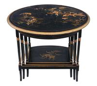 Victorian Oriental Chinoiserie Nest of Decorated Black Lacquer Tables (4 of 10)