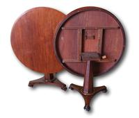 Superb Pair of Victorian Mahogany Round Tables (3 of 8)